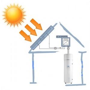 472 Solaarelektro
