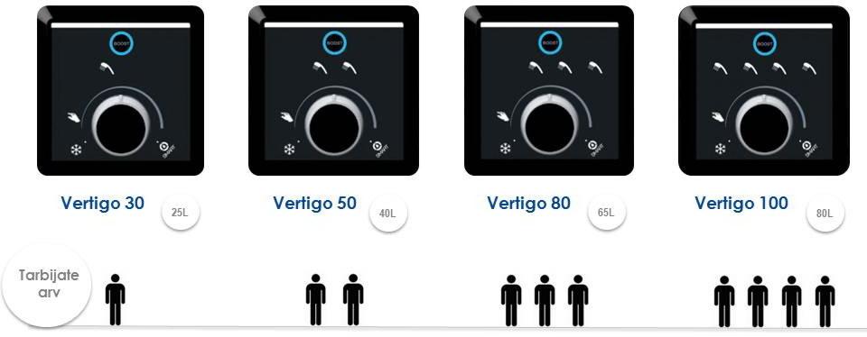 8 Vertigo suurus